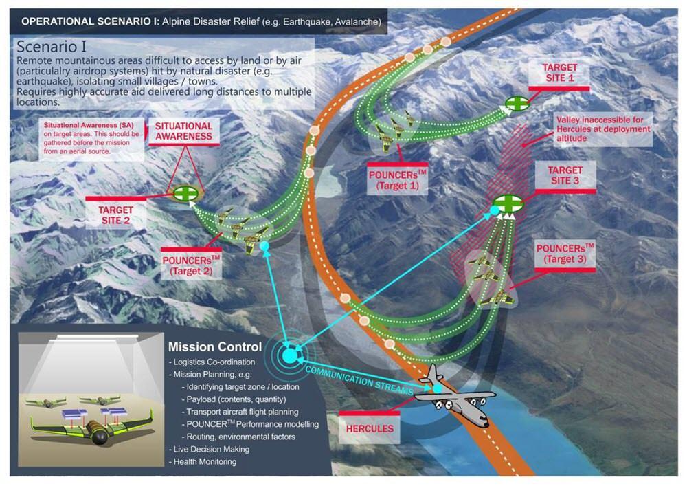 Scenario of drone drop-off in a conflict area