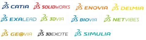 Dassault Systemes software - SIPMM