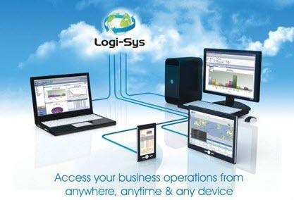 Logi-Sys - SIPMM