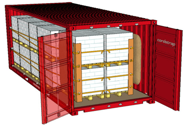 Secured Cargo in Container