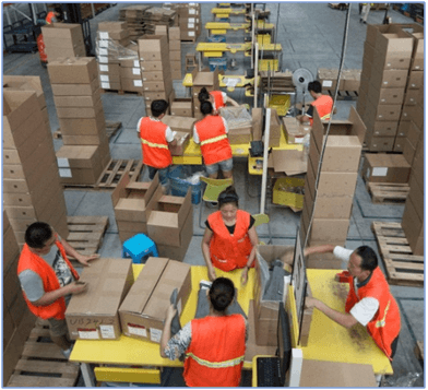 KPI for Picking and Packing Costs