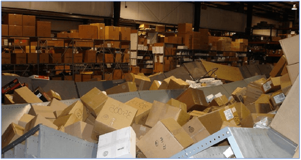 risks to the warehouse