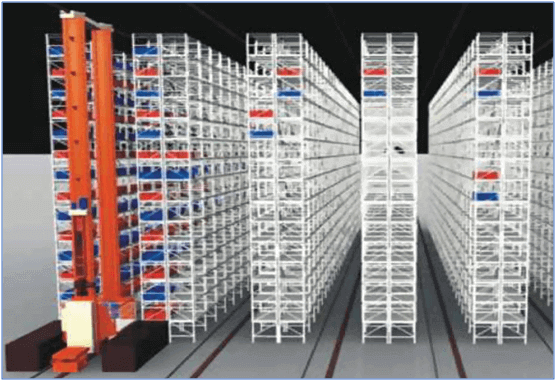 Automated Storage and Retrieval Systems(1)
