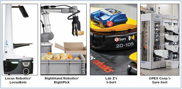 Warehouse Robotics Technology