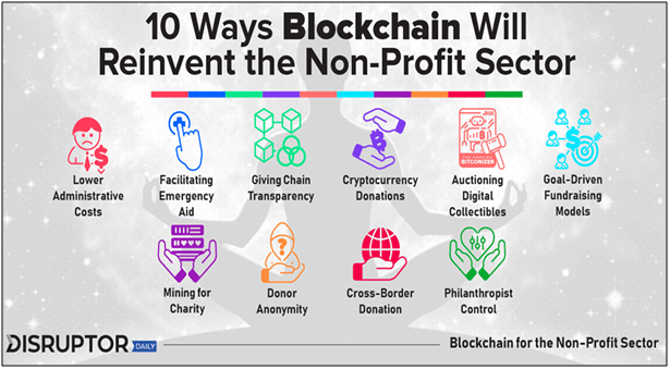 Blockchain will reinvent the non profit