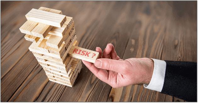 Control Levels and Minimizing Risk