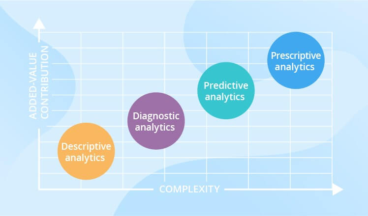 Data analytics - SIPMM
