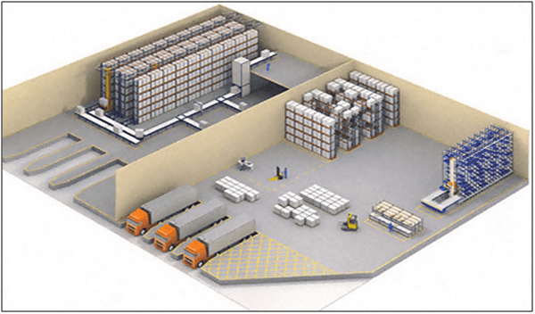 warehouse-design-and-layout-6-basic-factors