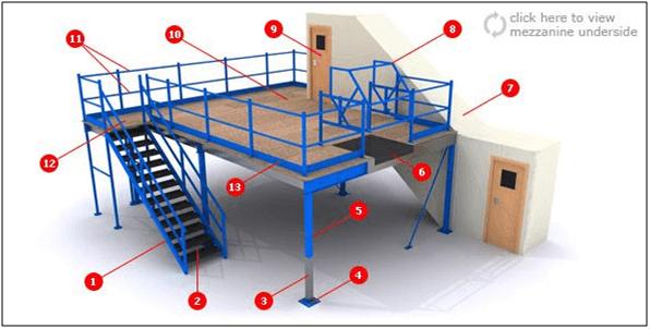 A mezzanine layout