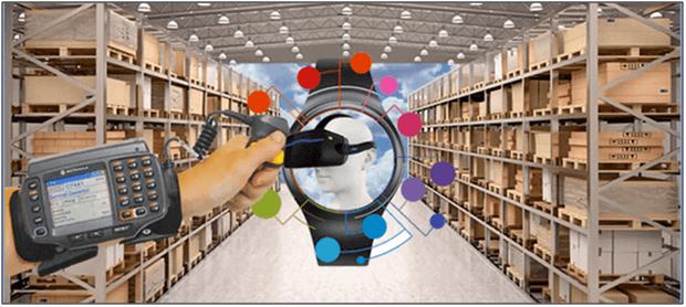 future-supply-chains