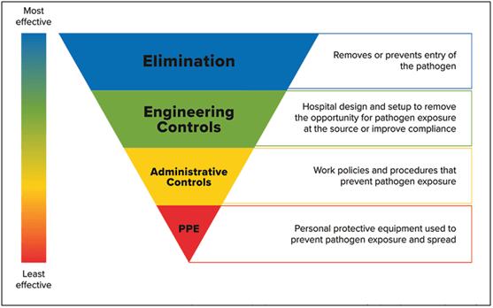 key-areas-mitigating-