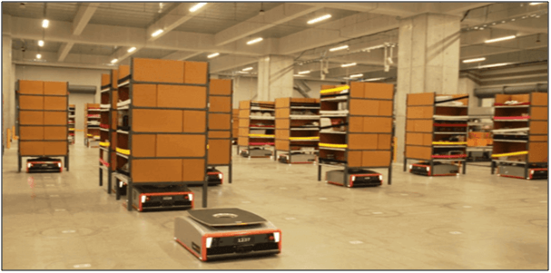 technologies warehouse automation
