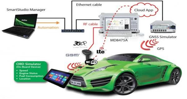 Network simulator