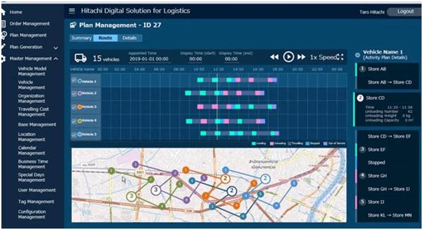 Transform digital logistics
